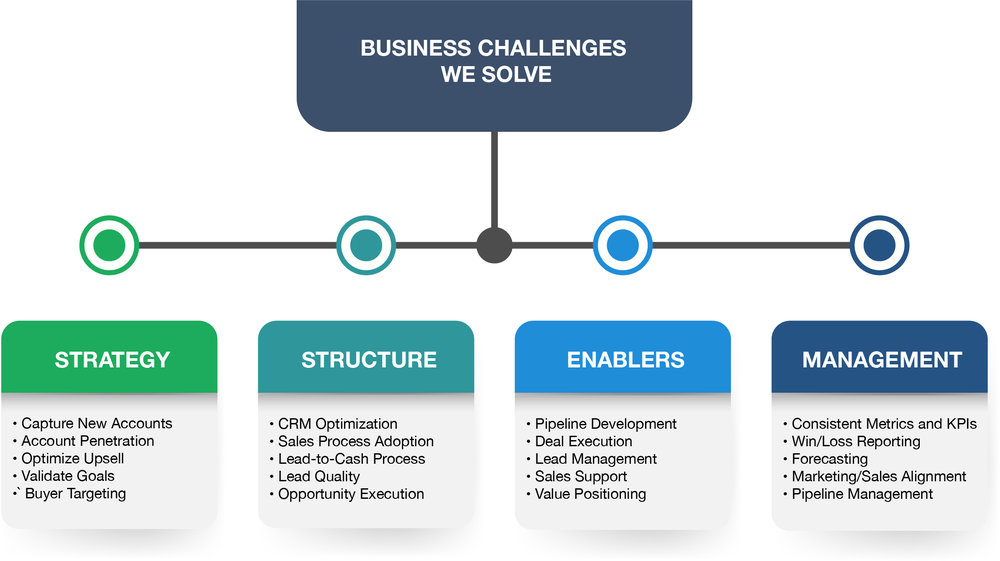 Business challenge graphic home page.jpg