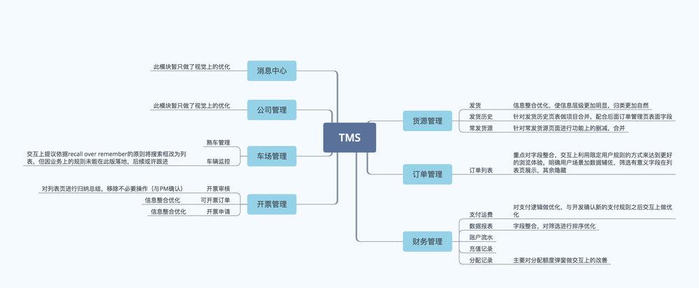 TMS交互总结.jpg