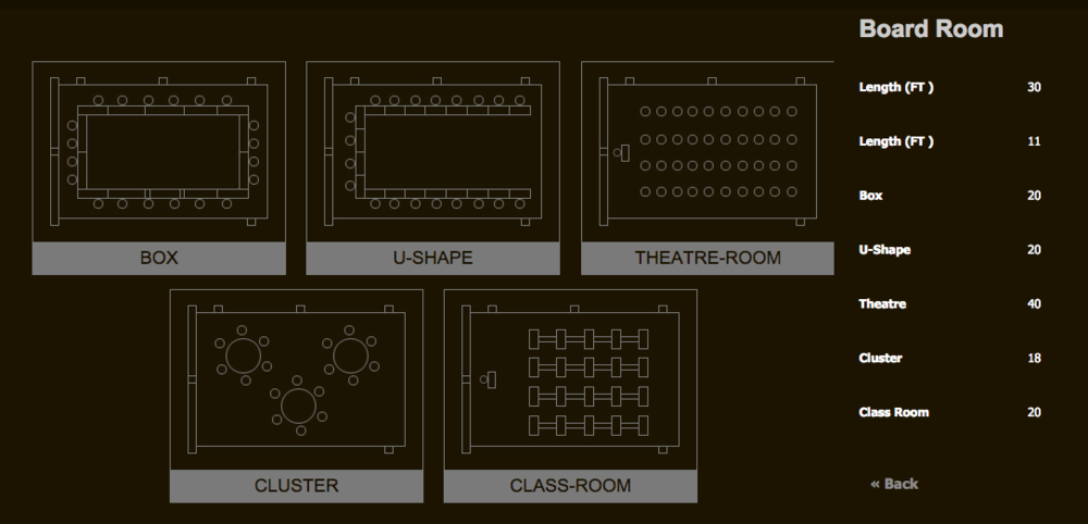 boardRoom-floorPlan