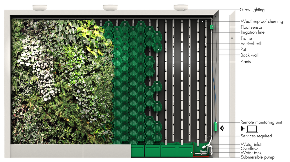 Vicinity modular vertical garden for Vertical garden wall systems