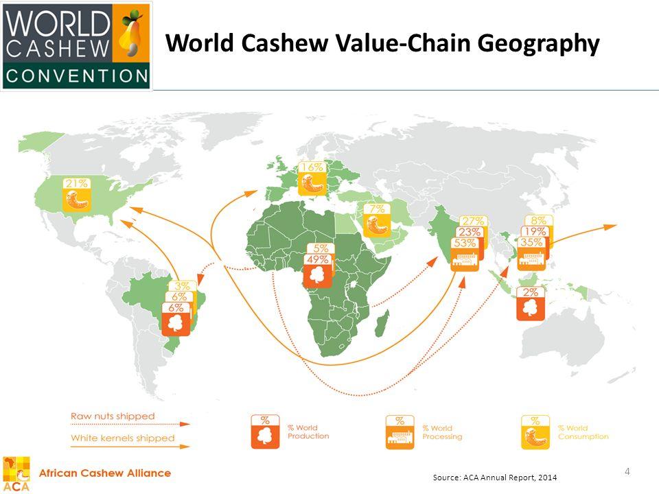 cashew trade.jpg