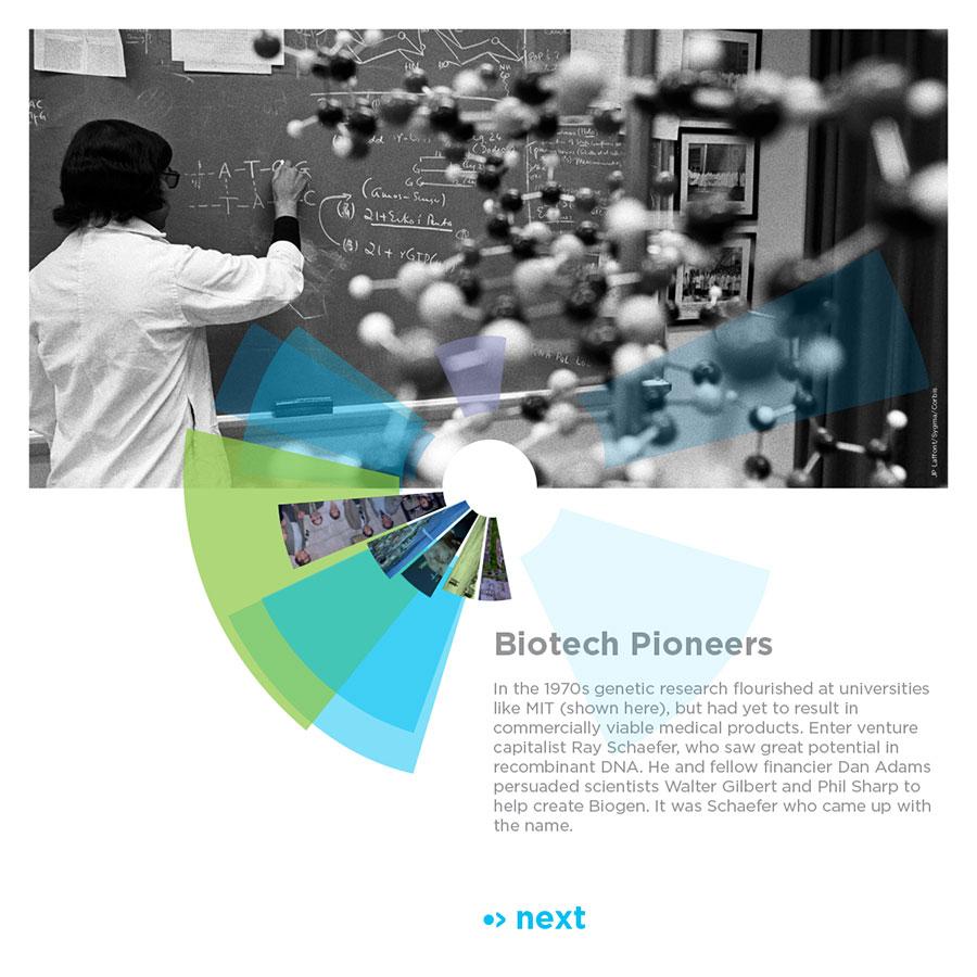 Magic-Table_Biotech-Pioneers.jpg