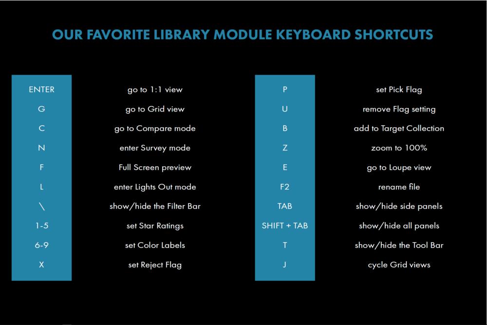 shortcuts.PNG