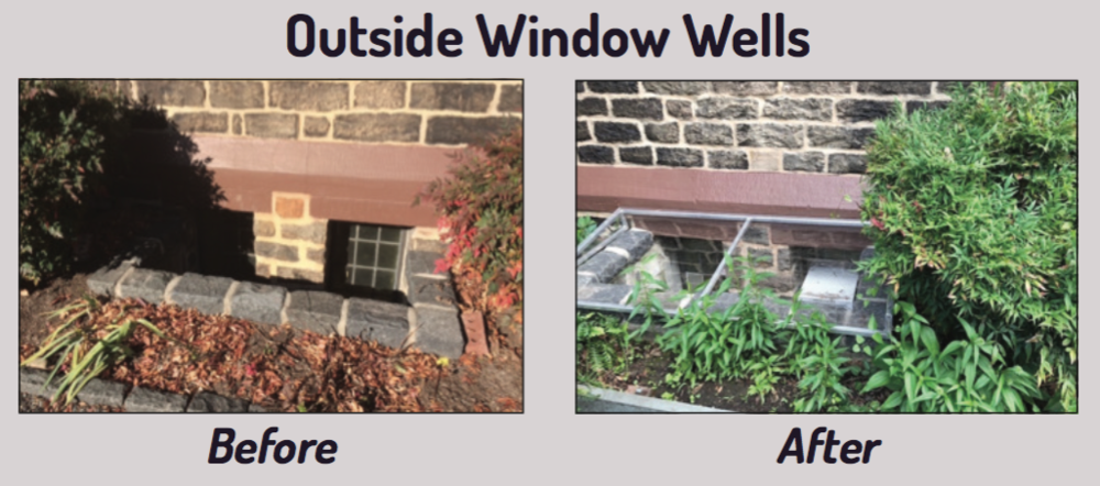 Exterior window well covers were installed to prevent flooding.