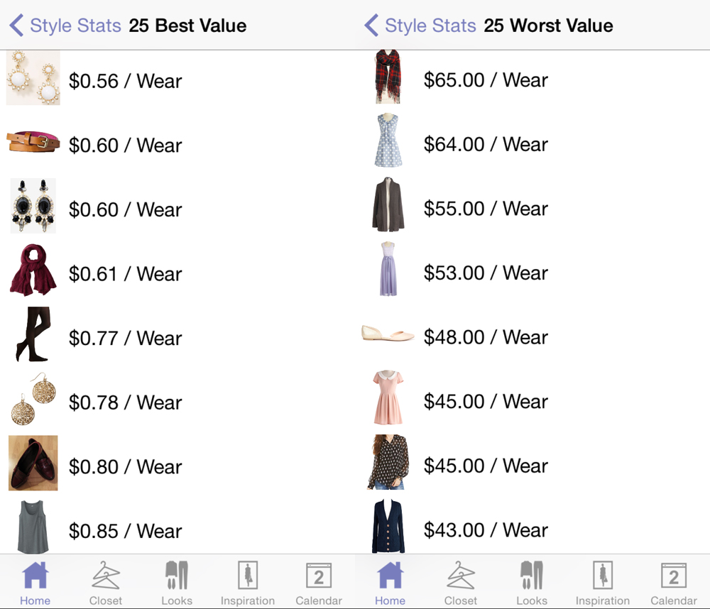 Closet inventory w/ best and worst value via Stylebook -- Cotton Cashmere Cat Hair