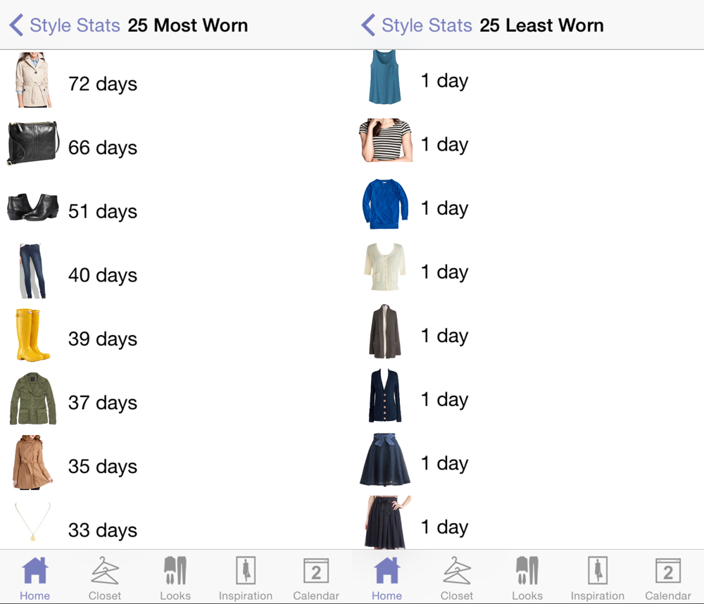 Closet inventory w/ most and least worn items via Stylebook -- Cotton Cashmere Cat Hair