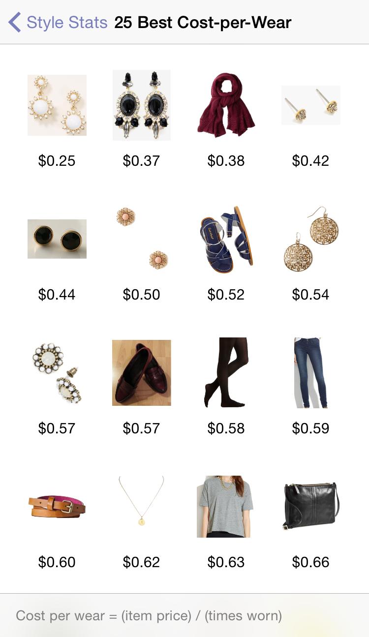 Stylebook: 25 best cost-per-wear — Cotton Cashmere Cat Hair