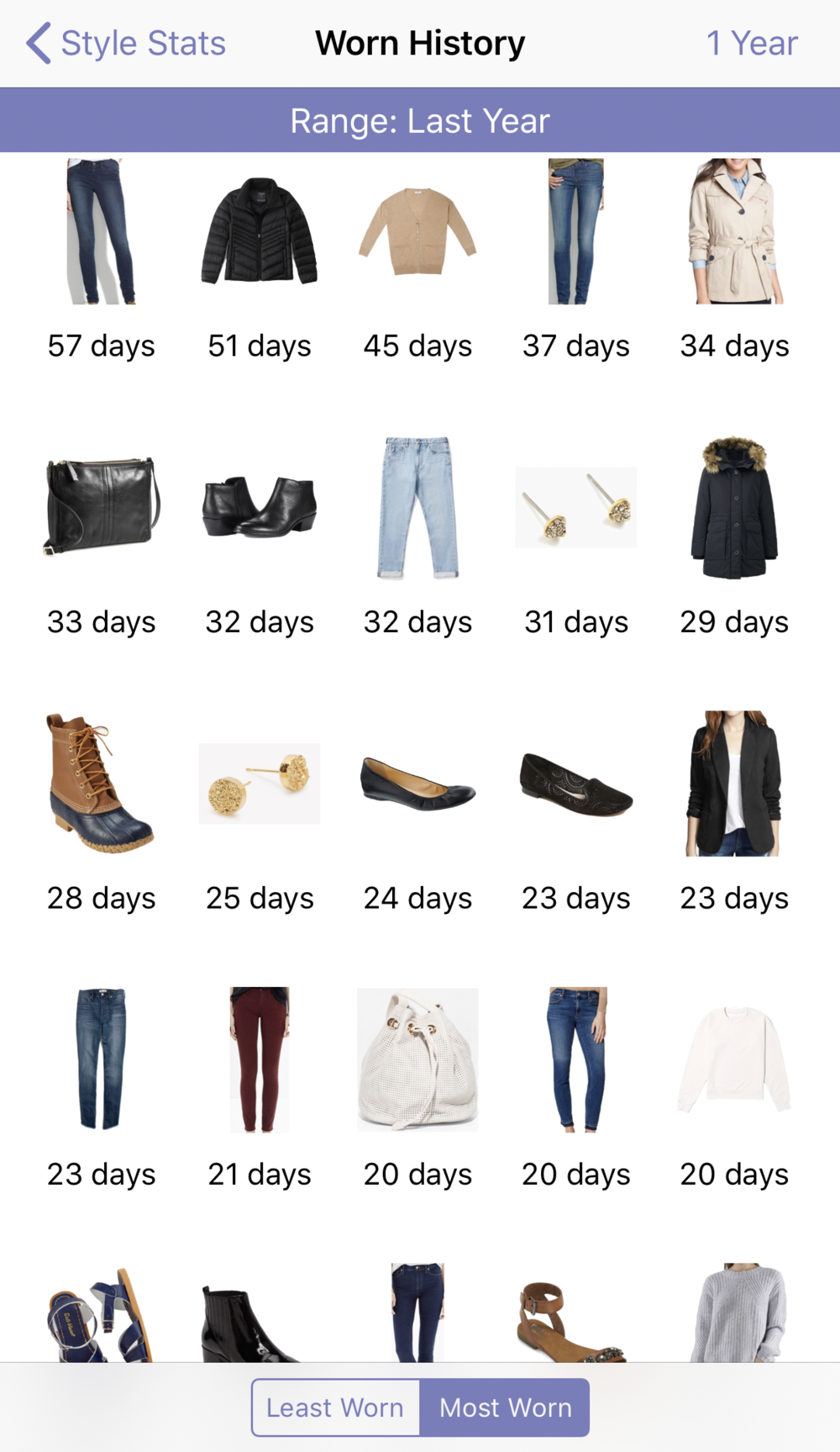 Closet inventory: most worn items 2017-2018 — Cotton Cashmere Cat Hair