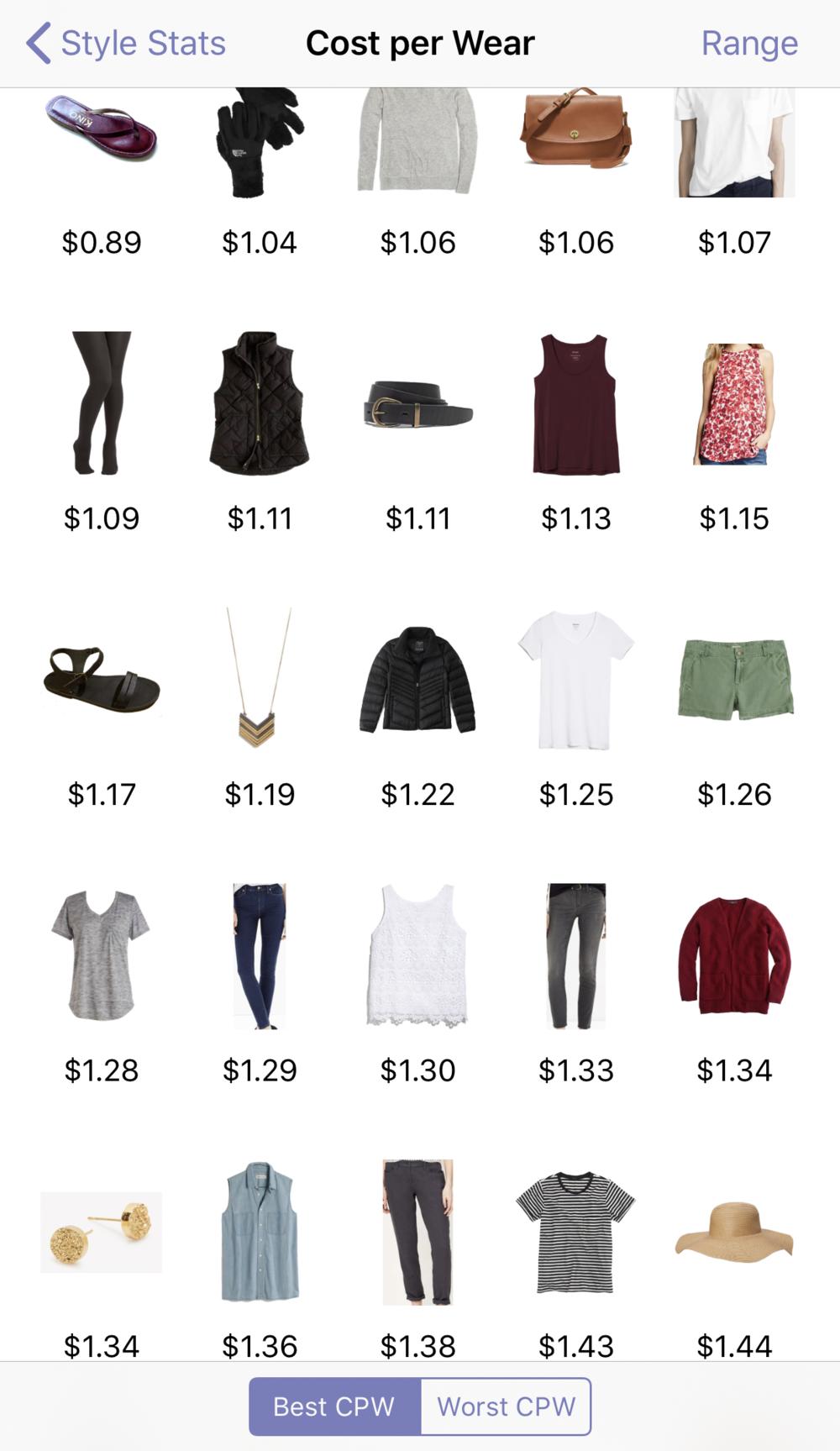 Closet inventory: best cost per wear 2014-2018 — Cotton Cashmere Cat Hair
