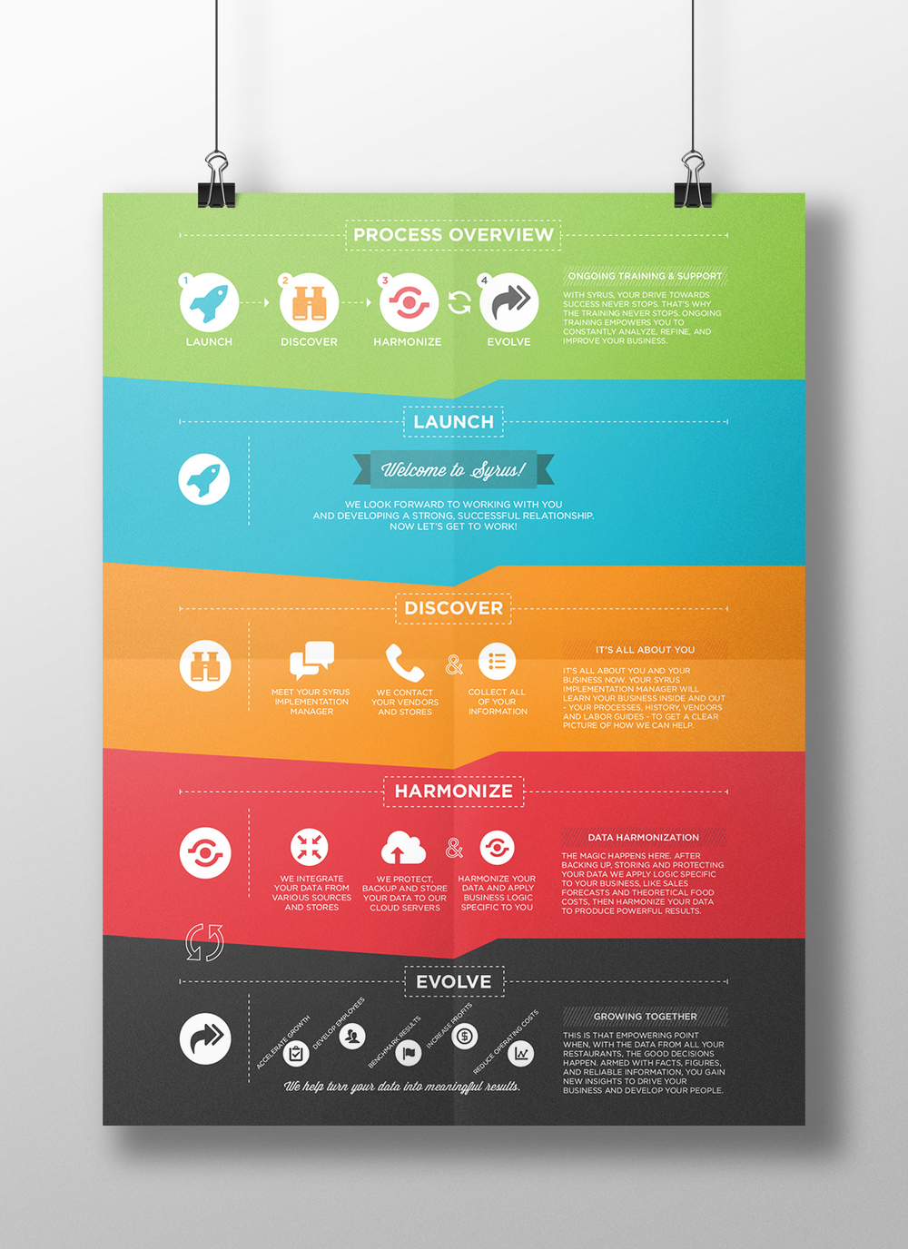 Syrus-Marketing-Infographic-Design
