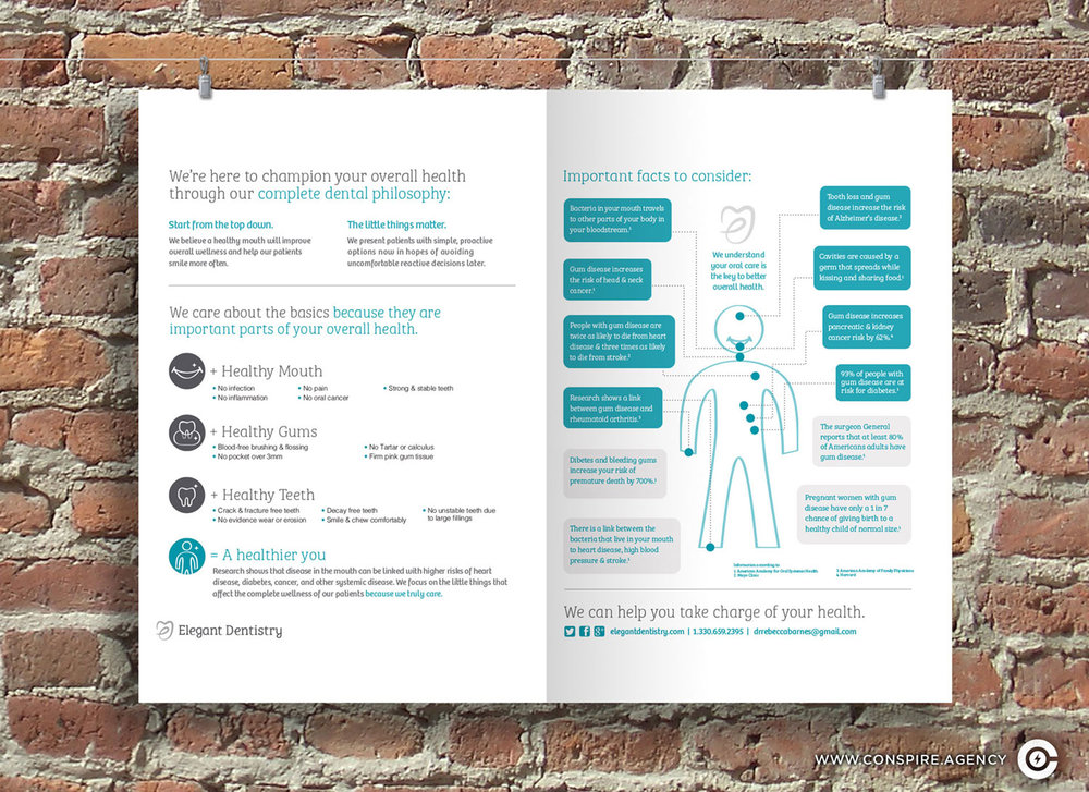 Dentist-Marketing-Infographics-Design