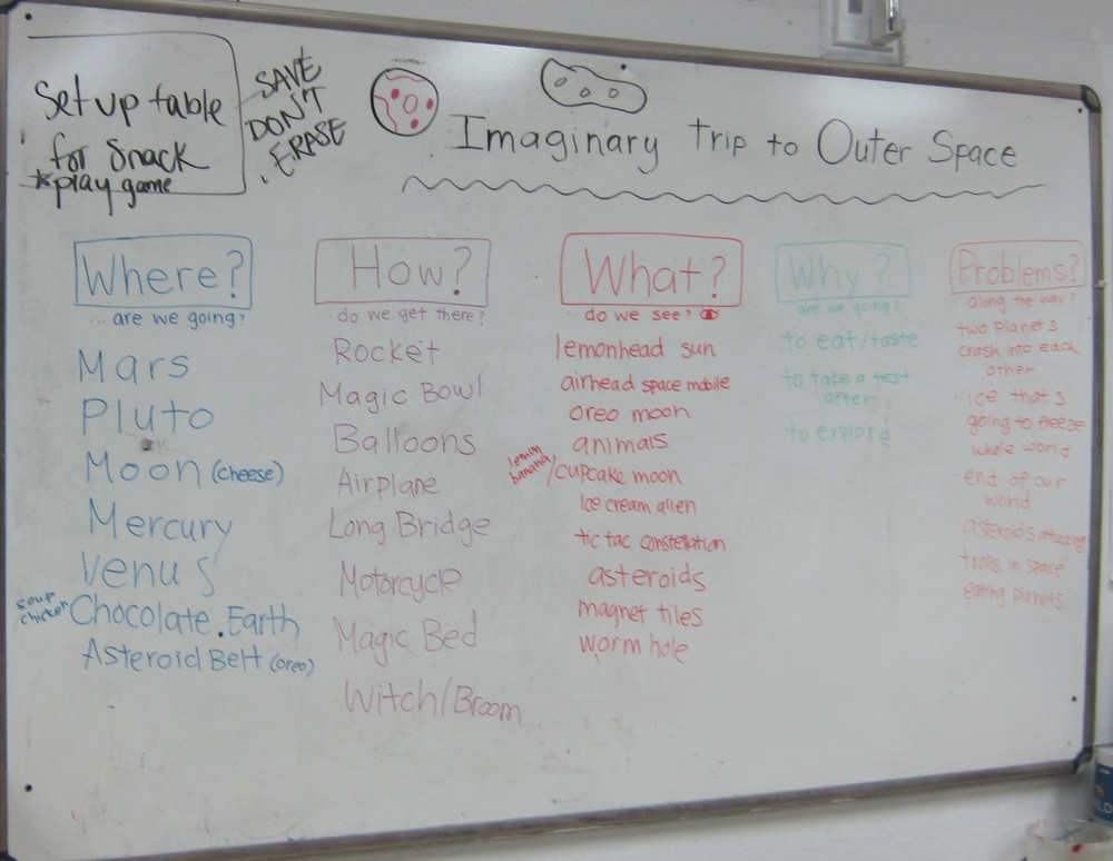 Ms. Sandy leads students in a brainstorm for plotting their trip into space! (September 2015)