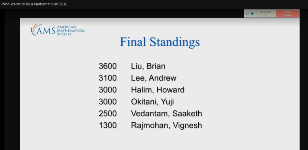 brian_liu_wwtbam_final_scores.png