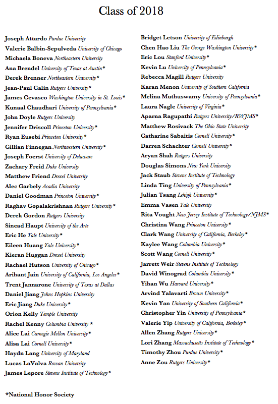 Graduates List 2018.png