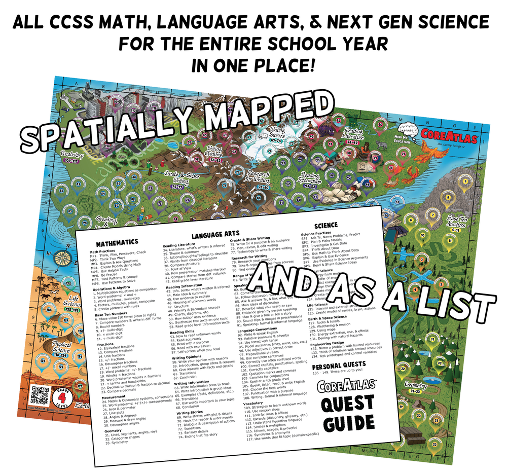 MME CoreAtlas - Map and list view of the school year