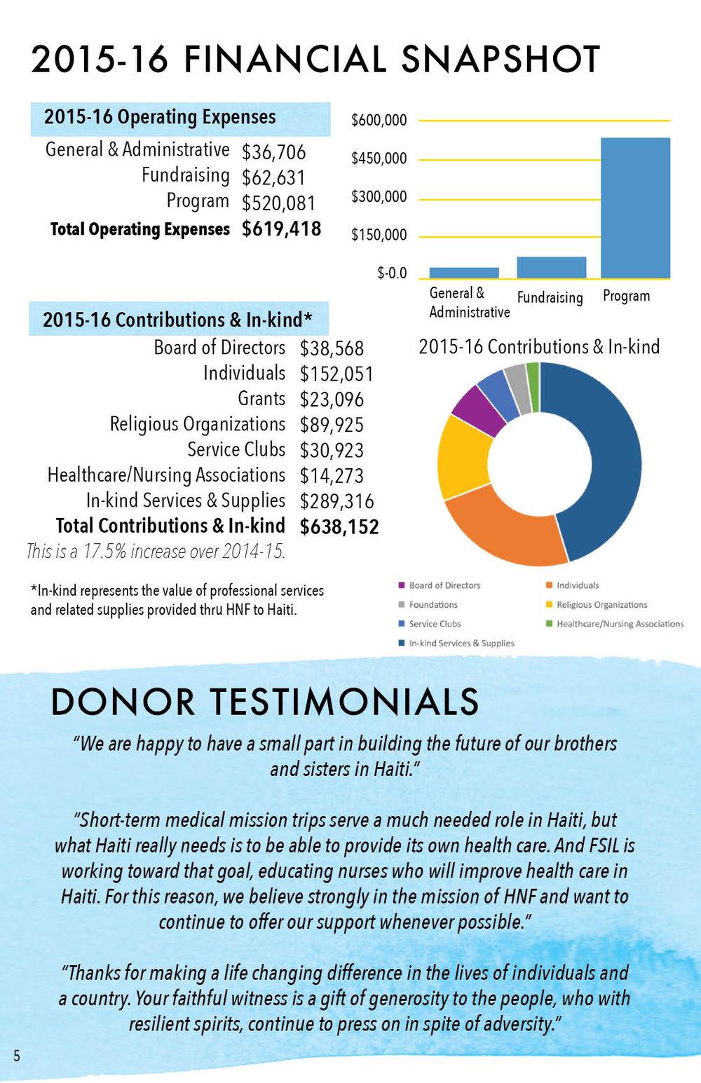 Annual Report6.jpg