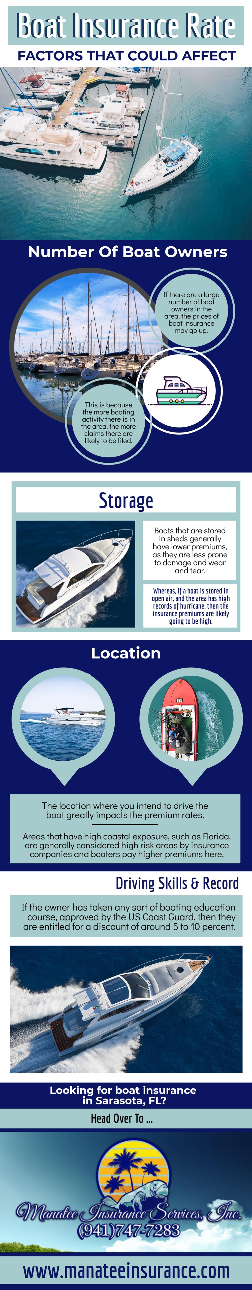 Boat insurance premium