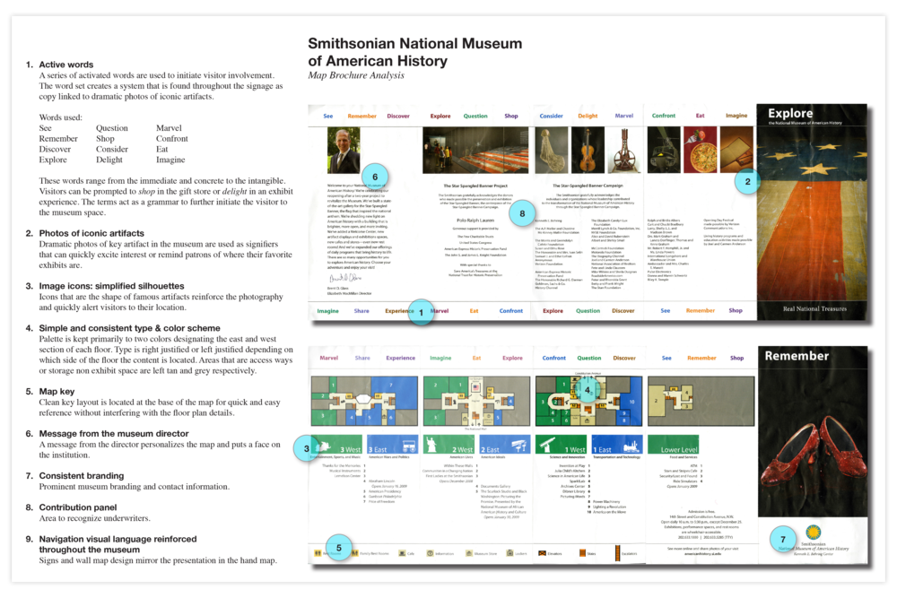 Smithsonian_Wayfinding_Audit_sq_spc.png