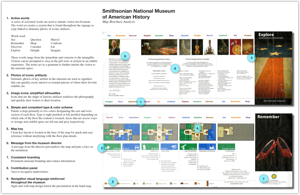 Smithsonian Wayfinding Audit