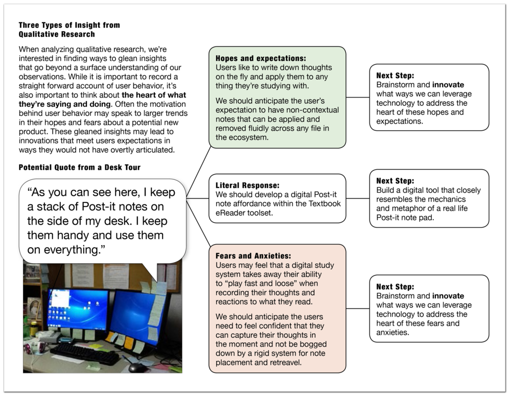Qualitative Research One-sheet