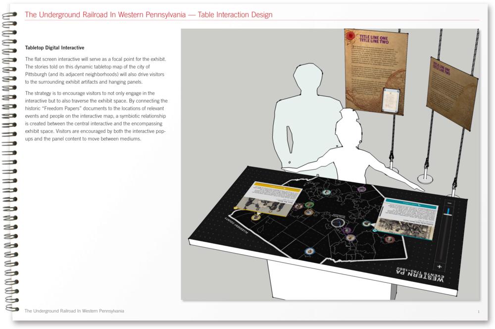 UGRR_Tabletop_Interactive_dimen_image.png