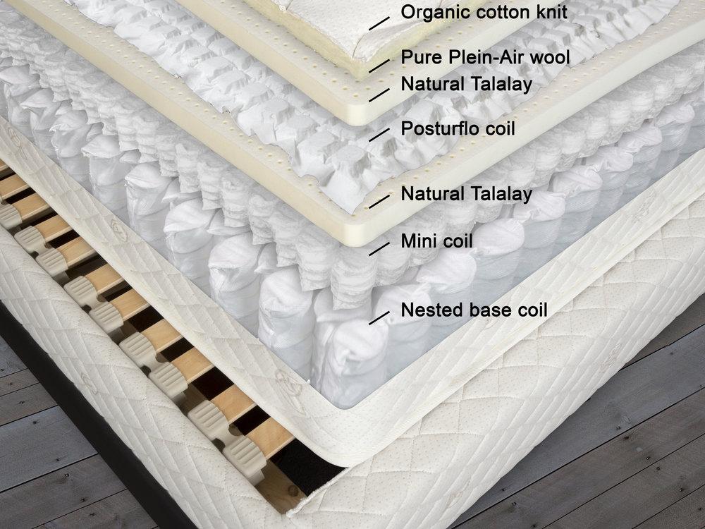 posturflo balance mattress