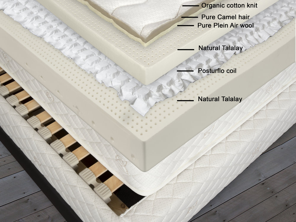 posturflo natural latex mattress