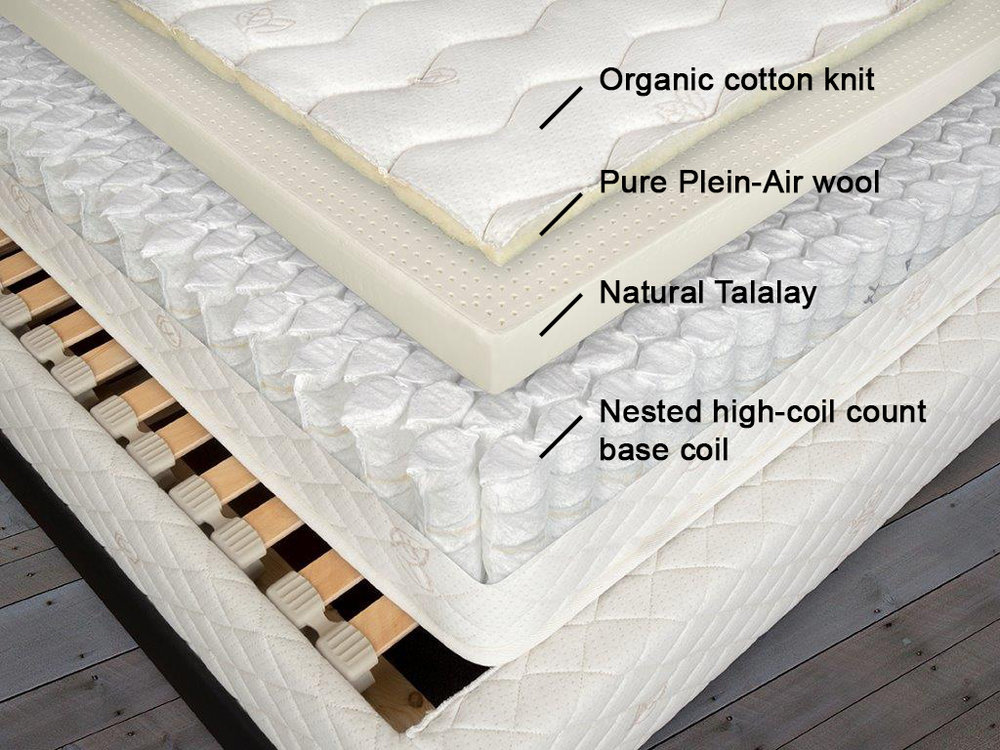 BE 1500 NESTED HIGH COUNT MATTRESS - The BE 1500 combines the supple comfort of natural Talalay latex with the elastic density of a nested base coil with an exceptionally high coil count of 1500 coils. We designed this model for those who like surface comfort combined with yielding yet buoyant support.