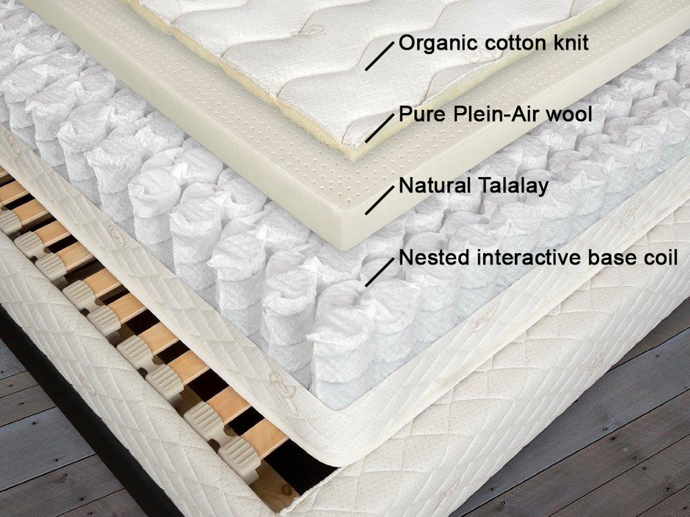 NESTED INTERACTIVE SINGLE COIL MATTRESS - Our unique Interactive offers dynamic responsive support and is one of our most popular models with a long track record of comfort and durability.