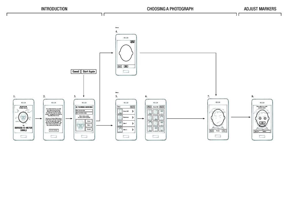 Successometer_Storyboard_v2_Page_1.jpg