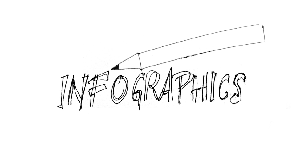 infographics_panton&friends