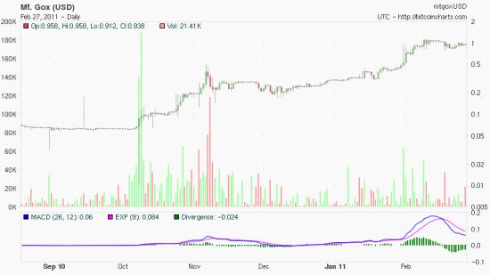 bitcoin-chart-1.png
