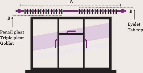 how to measure for curtains blinds the fabulous fabric company curtains cushions. Black Bedroom Furniture Sets. Home Design Ideas
