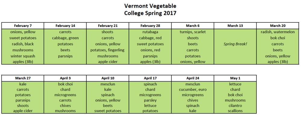 College Spring Vermont Vegetable