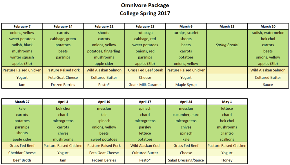 College Spring Omnivore Package