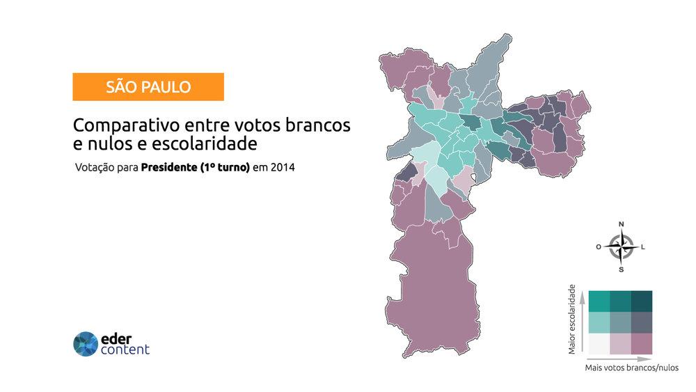 Sobre voto nulo