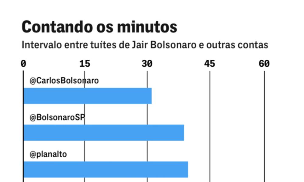 @jairbolsonaro