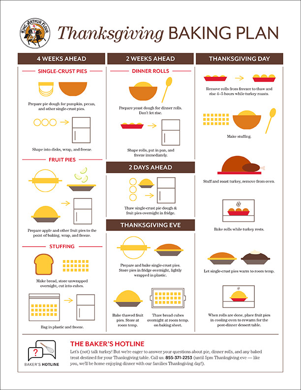 KAF-thanksgiving-baking-plan.jpg