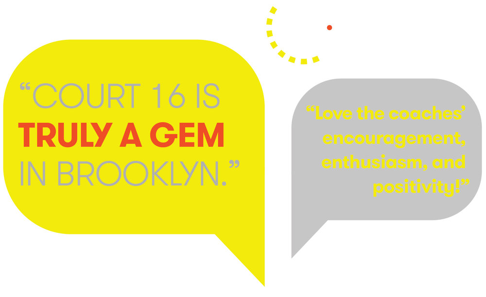 """""""Court 16 is truly a gem in Brooklyn."""" """"Love the coaches' encouragement, enthusiasm, and positivity!"""""""