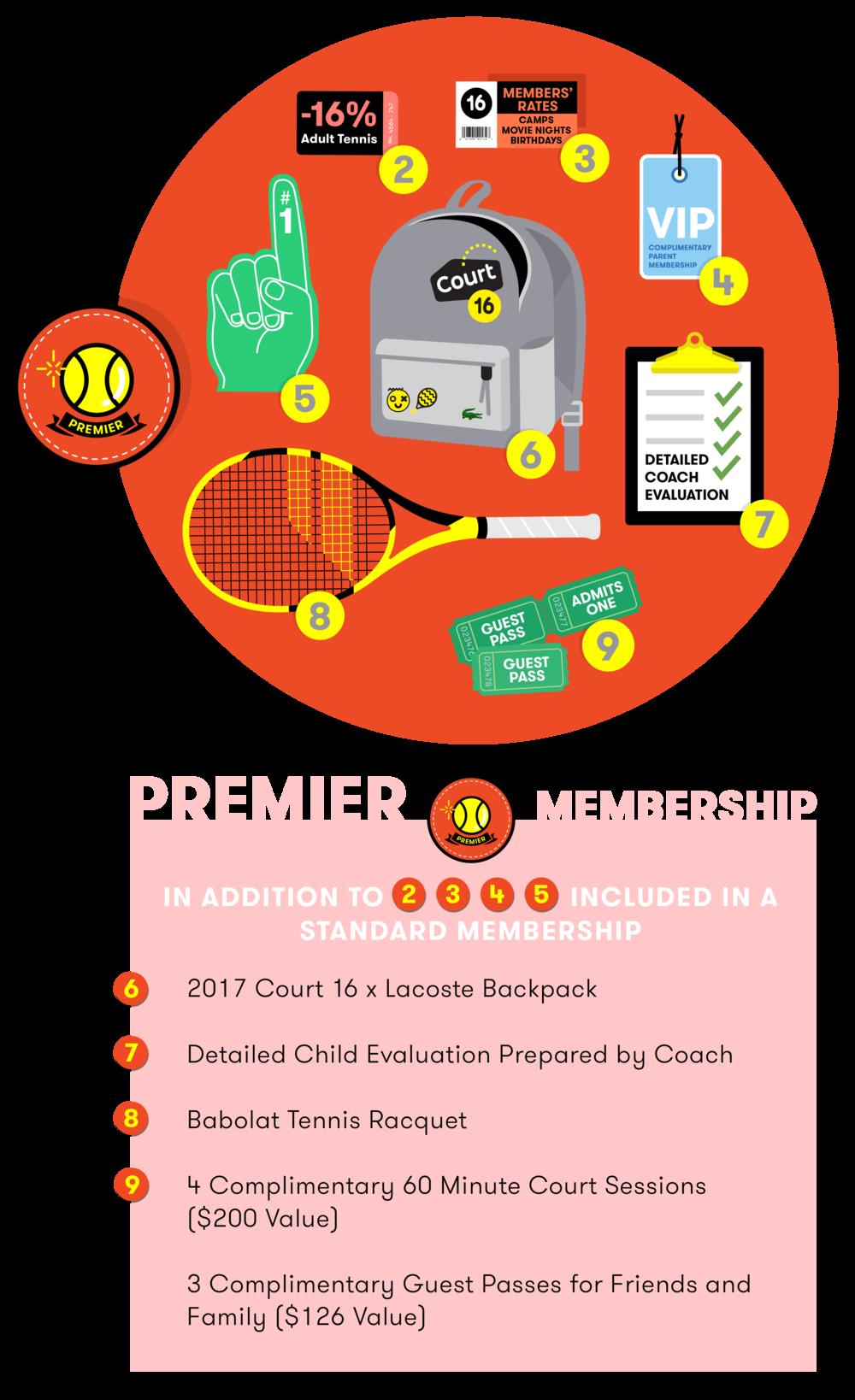 premier-membership-benefits