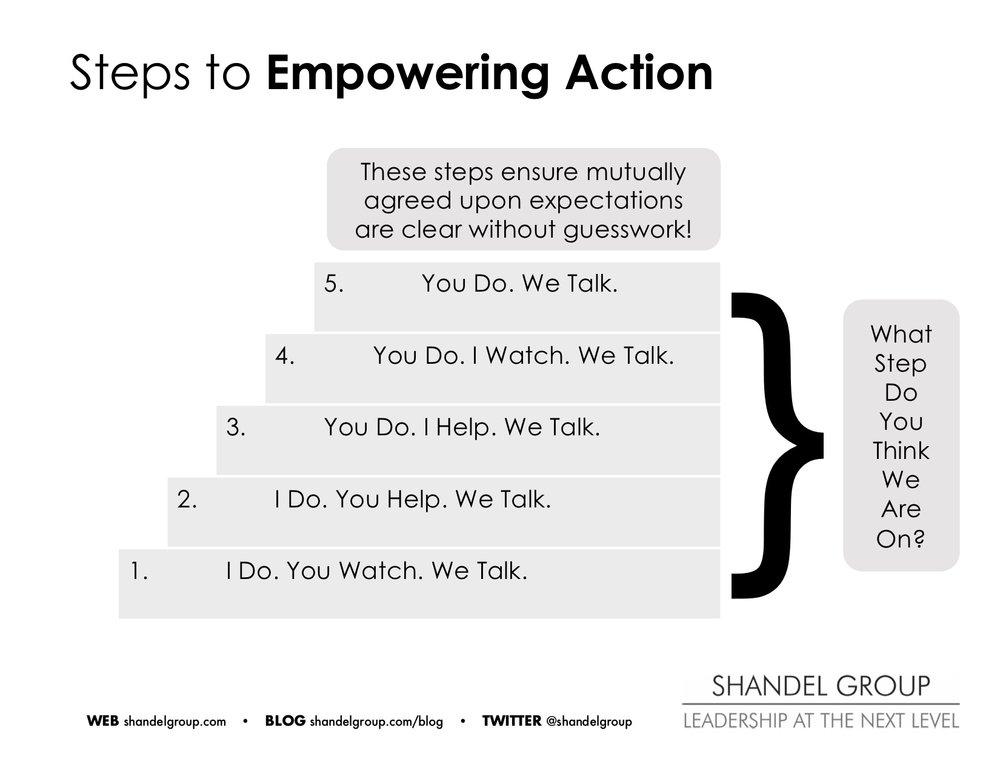 Empowering Action_Shandel Group Printout.jpg