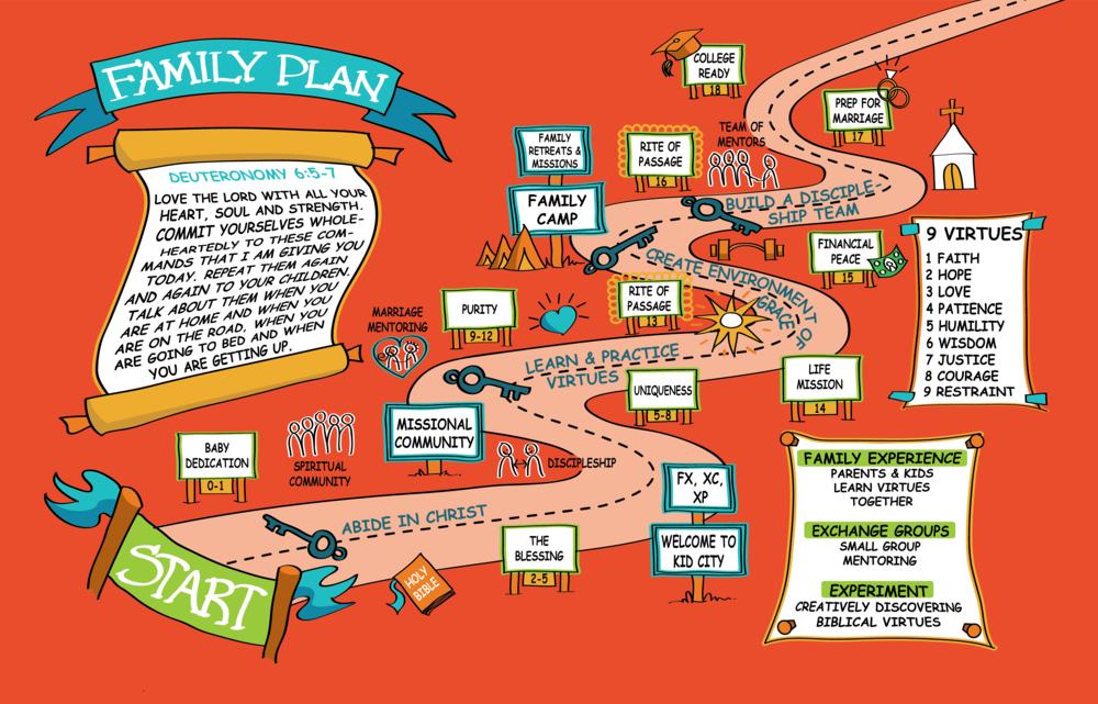 Skyline Church OKC_ Family Plan.png