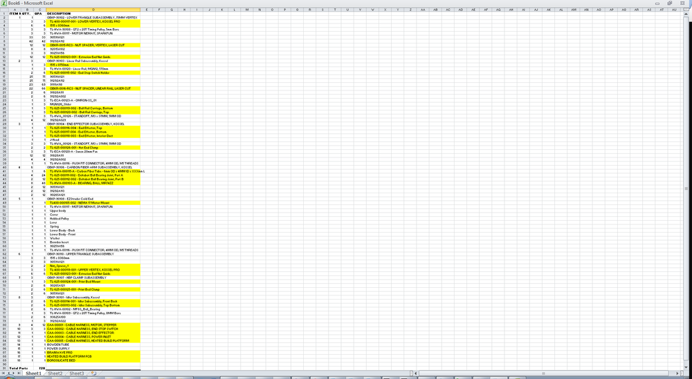 A very big spreadsheet of items.  This Spreadsheet is CAD generated and list all the major components of the Kossel.