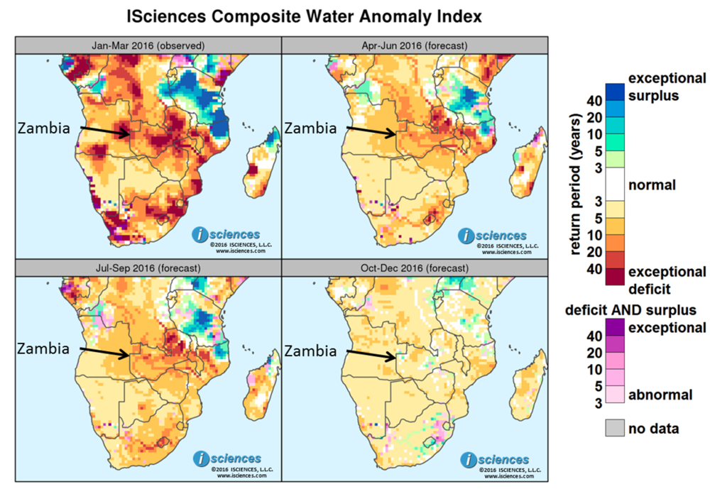 Figure            SEQ Figure \* ARABIC      1        . WSIM Composite index for the past 3 months and 9 month forecast, showing deficits in Zambia extending to September 2016. Based on observed data through Mar 2016 and forecasts issued last week of Mar 2016.