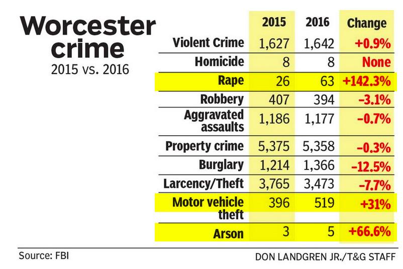 CRIME RATE.jpg