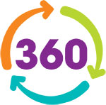Play 360 - Day pass for one child + one adult