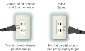 Japan power outlet image. Same as North America