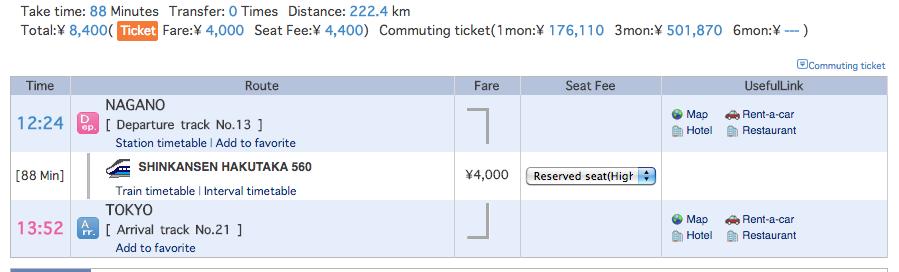 Shinkansen Train from Nagano to Tokyo