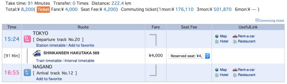 Tokyo to Nagano train