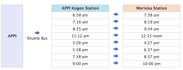 APPI bus schedule